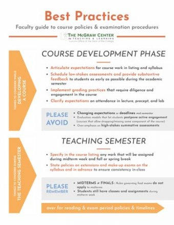 Best Practices Faculty Guide graphic
